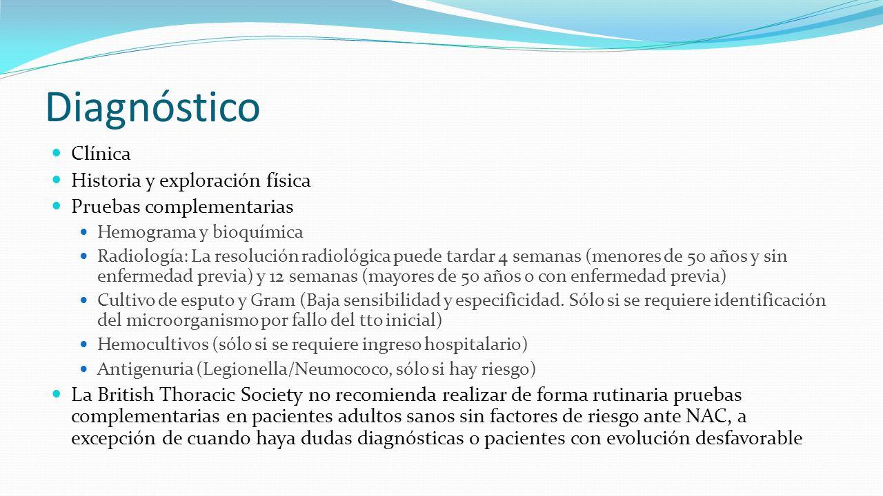 Diagnóstico Clínica Historia y exploración física Pruebas complementarias Hemograma y bioquímica Radiología: La resolución radiológica puede tardar 4