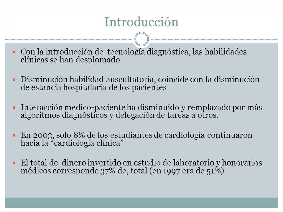 Introducción Con la introducción de tecnología diagnóstica, las habilidades clínicas se han desplomado Disminución habilidad auscultatoria, coincide c