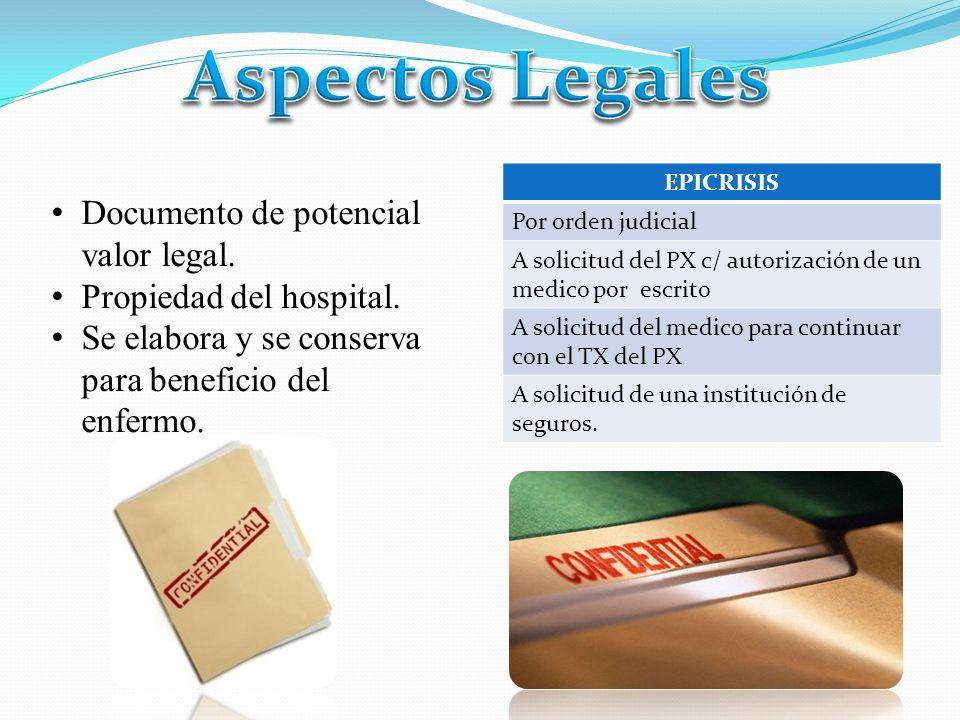 Documento de potencial valor legal.Propiedad del hospital.