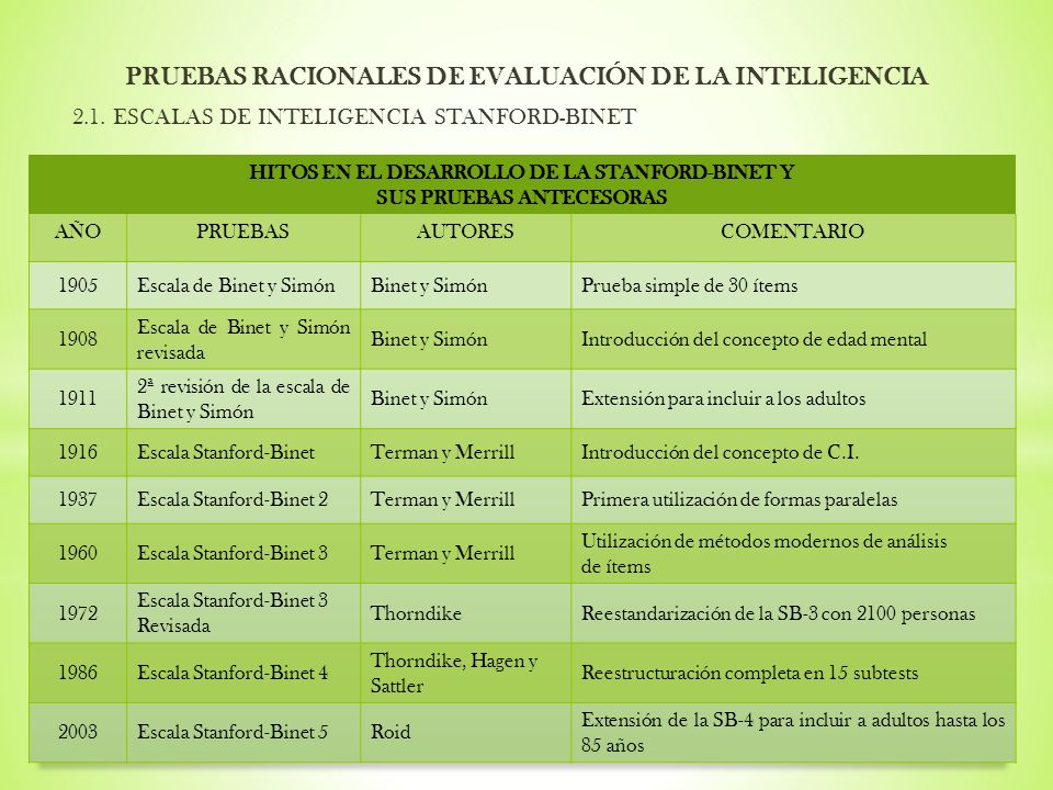 PRUEBAS RACIONALES DE EVALUACIÓN DE LA INTELIGENCIA 2.1. ESCALAS DE INTELIGENCIA STANFORD-BINET