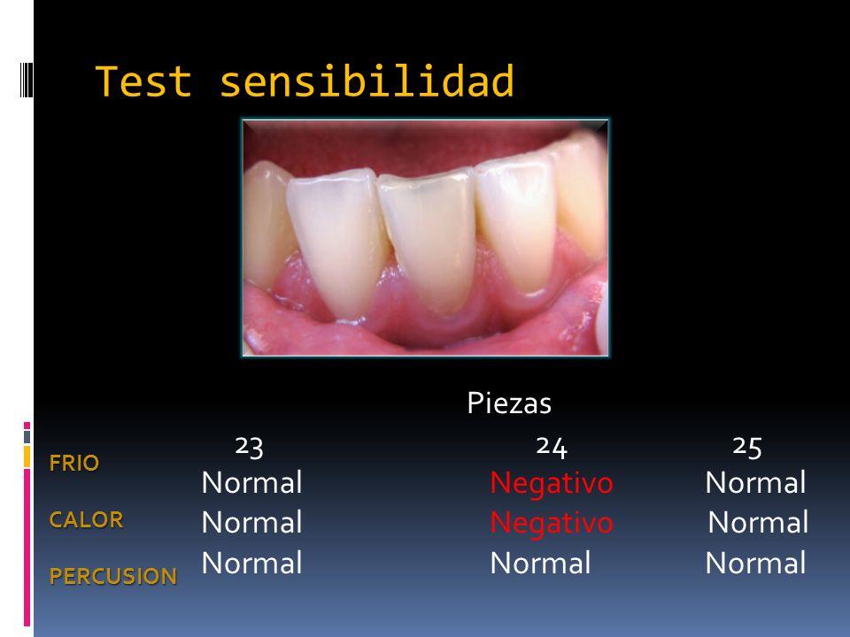 Test sensibilidad Piezas 2324 25 Normal NegativoNormal Normal NormalNormal FRIOCALORPERCUSION
