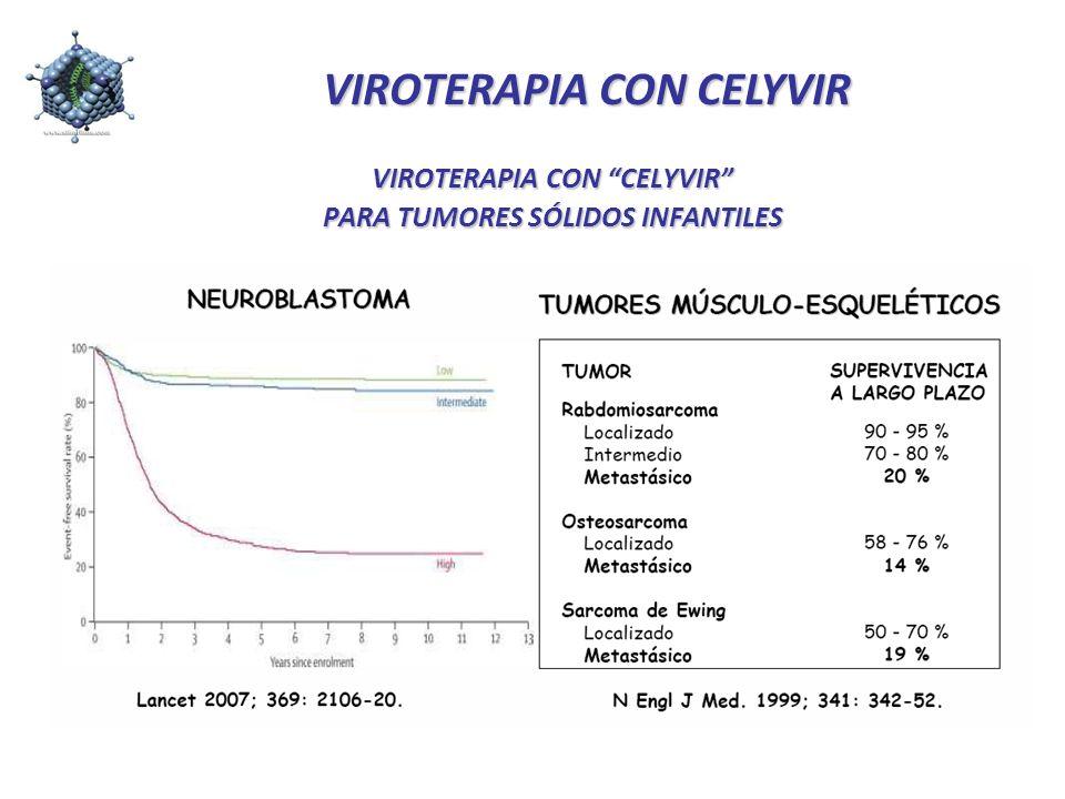 VIROTERAPIA CON CELYVIR PARA TUMORES SÓLIDOS INFANTILES