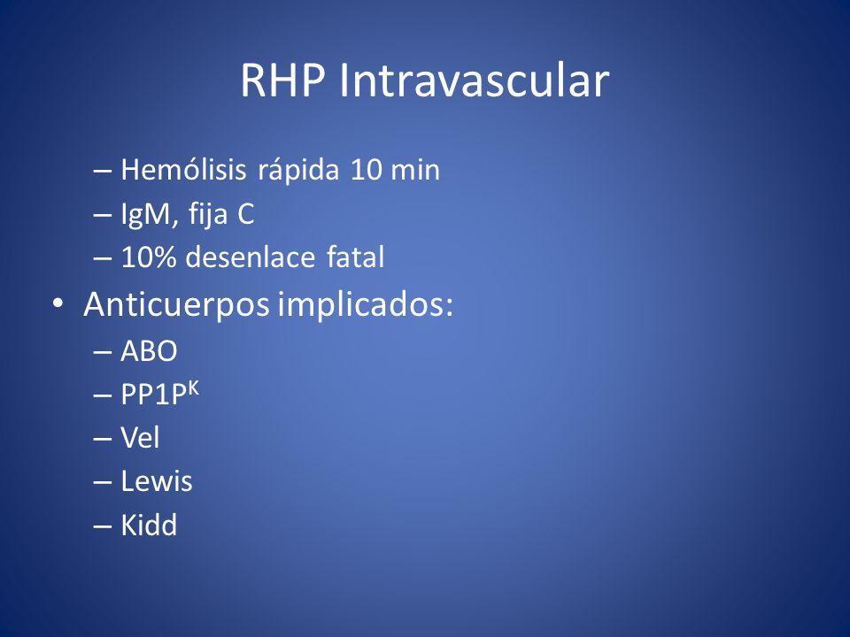 RHP Intravascular – Hemólisis rápida 10 min – IgM, fija C – 10% desenlace fatal Anticuerpos implicados: – ABO – PP1P K – Vel – Lewis – Kidd