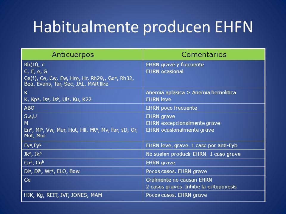 Habitualmente producen EHFN AnticuerposComentarios Rh(D), c C, E, e, G Ce(f), Ce, Cw, Ew, Hro, Hr, Rh29,, Go a, Rh32, Bea, Evans, Tar, Sec, JAL, MAR-l