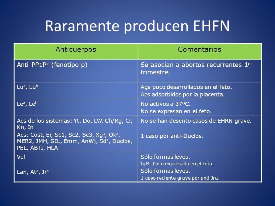 Raramente producen EHFN AnticuerposComentarios Anti-PP1P k (fenotipo p)Se asocian a abortos recurrentes 1 er trimestre. Lu a, Lu b Ags poco desarrolla