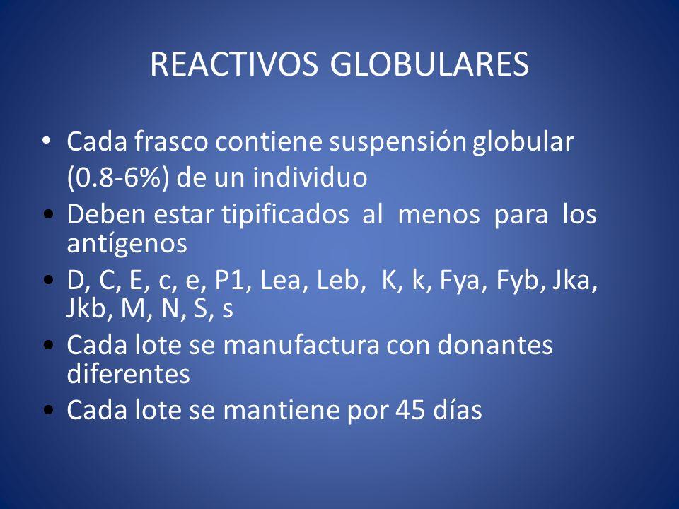 REACTIVOS GLOBULARES Cada frasco contiene suspensión globular (0.8-6%) de un individuo Deben estar tipificados al menos para los antígenos D, C, E, c,