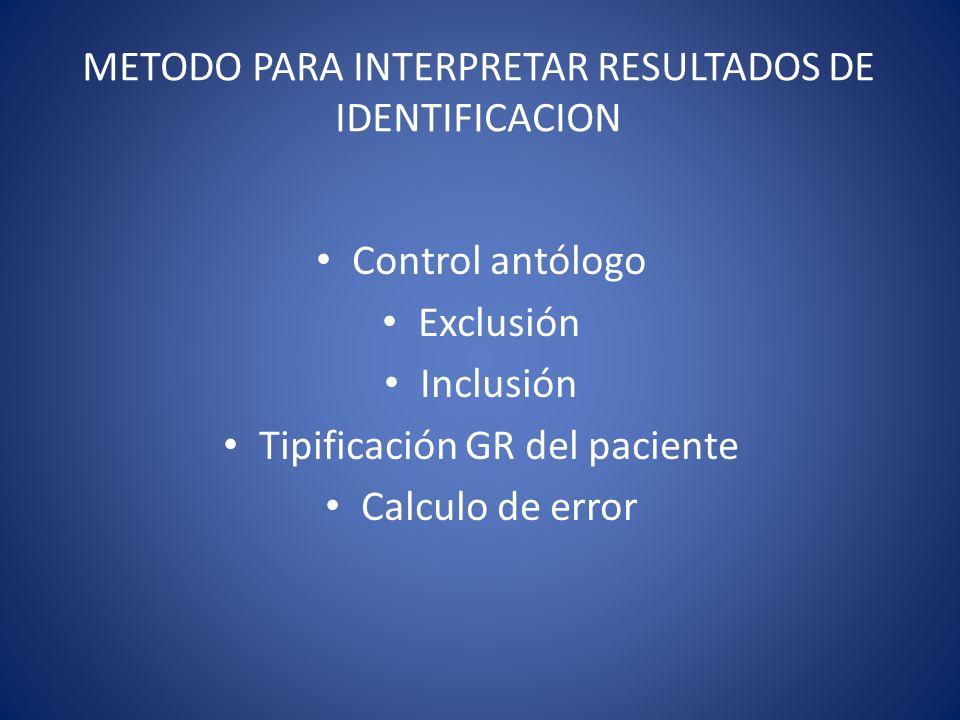 METODO PARA INTERPRETAR RESULTADOS DE IDENTIFICACION Control antólogo Exclusión Inclusión Tipificación GR del paciente Calculo de error