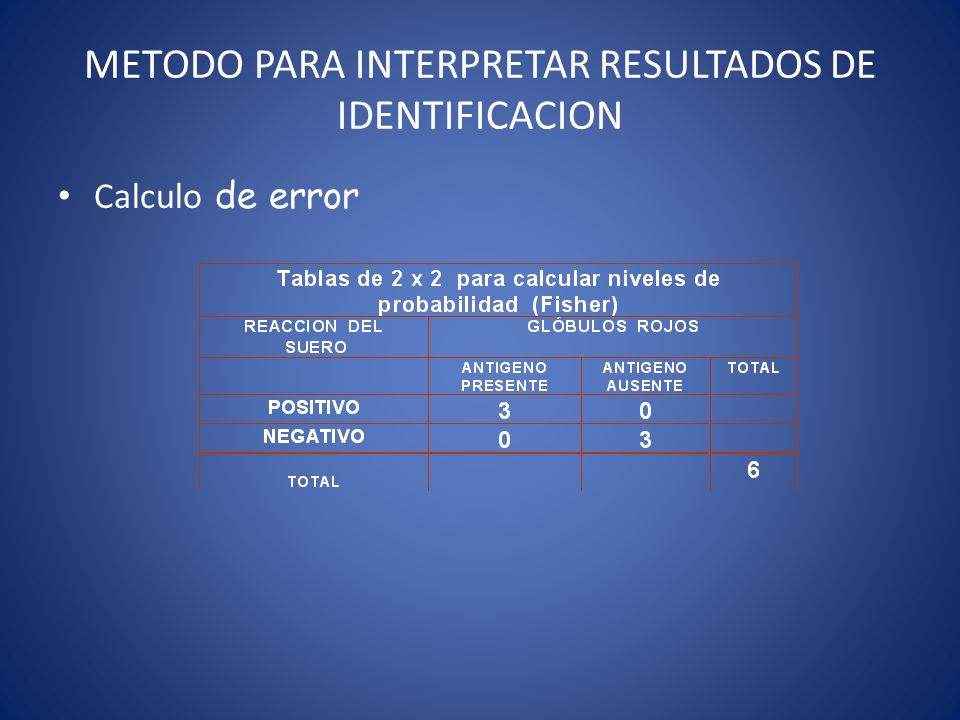METODO PARA INTERPRETAR RESULTADOS DE IDENTIFICACION Calculo de error