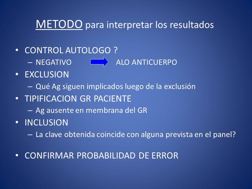 METODO para interpretar los resultados CONTROL AUTOLOGO ? – NEGATIVOALO ANTICUERPO EXCLUSION – Qué Ag siguen implicados luego de la exclusión TIPIFICA