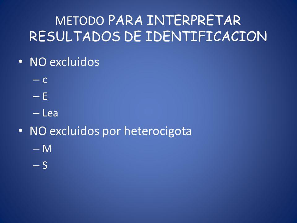 METODO PARA INTERPRETAR RESULTADOS DE IDENTIFICACION NO excluidos – c – E – Lea NO excluidos por heterocigota – M – S