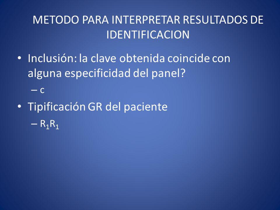 METODO PARA INTERPRETAR RESULTADOS DE IDENTIFICACION Inclusión: la clave obtenida coincide con alguna especificidad del panel? – c Tipificación GR del