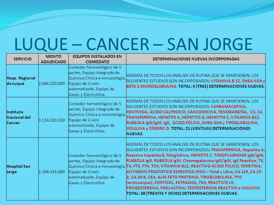LUQUE – CANCER – SAN JORGE SERVICIO MONTO ADJUDICADO EQUIPOS INSTALADOS EN COMODATO DETERMINACIONES NUEVAS INCORPORADAS Hosp. Regional de Luque 2.946.