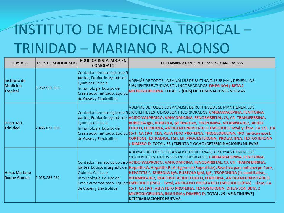 INSTITUTO DE MEDICINA TROPICAL – TRINIDAD – MARIANO R. ALONSO SERVICIOMONTO ADJUDICADO EQUIPOS INSTALADOS EN COMODATO DETERMINACIONES NUEVAS INCORPORA