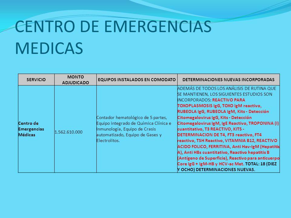 CENTRO DE EMERGENCIAS MEDICAS SERVICIO MONTO ADJUDICADO EQUIPOS INSTALADOS EN COMODATODETERMINACIONES NUEVAS INCORPORADAS Centro de Emergencias Médica