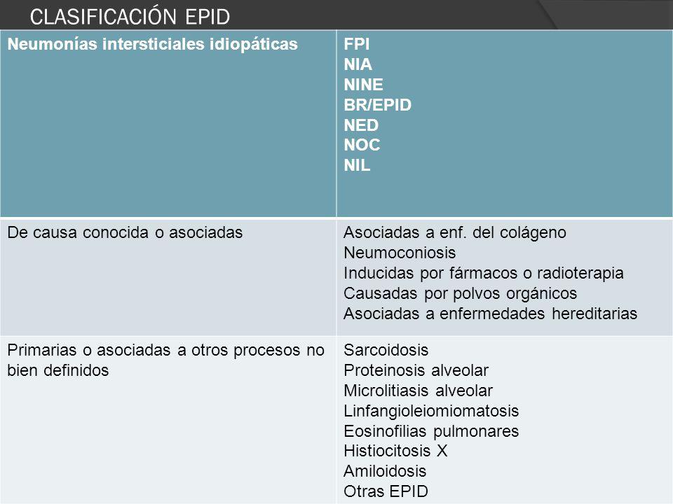 CLASIFICACIÓN EPID Neumonías intersticiales idiopáticasFPI NIA NINE BR/EPID NED NOC NIL De causa conocida o asociadasAsociadas a enf. del colágeno Neu