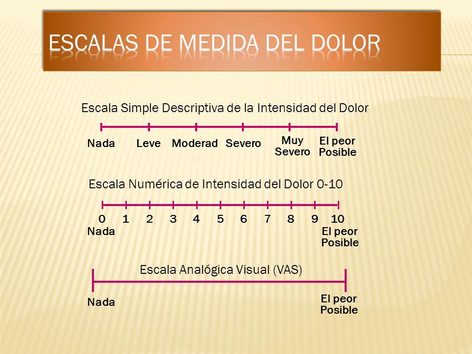 Escala Numérica de Intensidad del Dolor 0-10 Nada El peor Posible Escala Analógica Visual (VAS) Nada Escala Simple Descriptiva de la Intensidad del Do