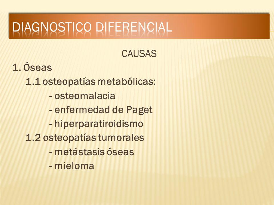 CAUSAS 1. Óseas 1.1 osteopatías metabólicas: - osteomalacia - enfermedad de Paget - hiperparatiroidismo 1.2 osteopatías tumorales - metástasis óseas -