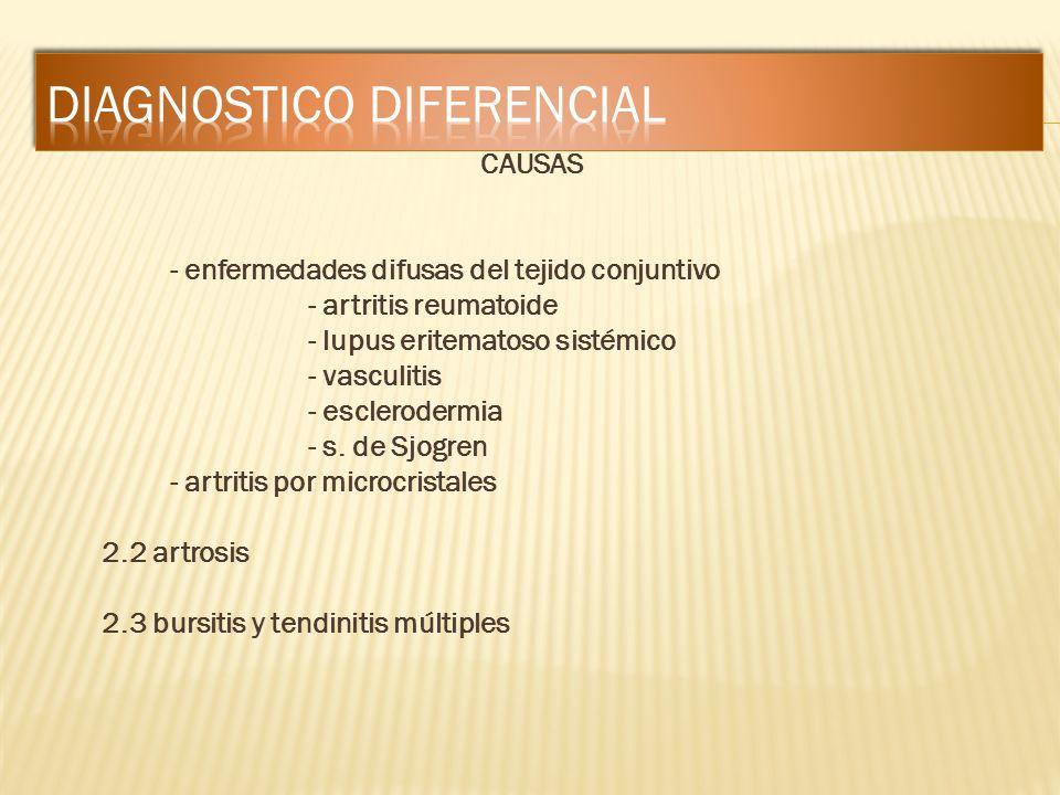 CAUSAS - enfermedades difusas del tejido conjuntivo - artritis reumatoide - lupus eritematoso sistémico - vasculitis - esclerodermia - s. de Sjogren -