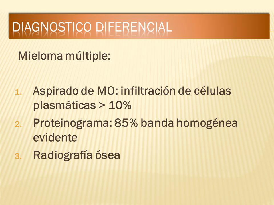 Mieloma múltiple: 1. Aspirado de MO: infiltración de células plasmáticas > 10% 2. Proteinograma: 85% banda homogénea evidente 3. Radiografía ósea