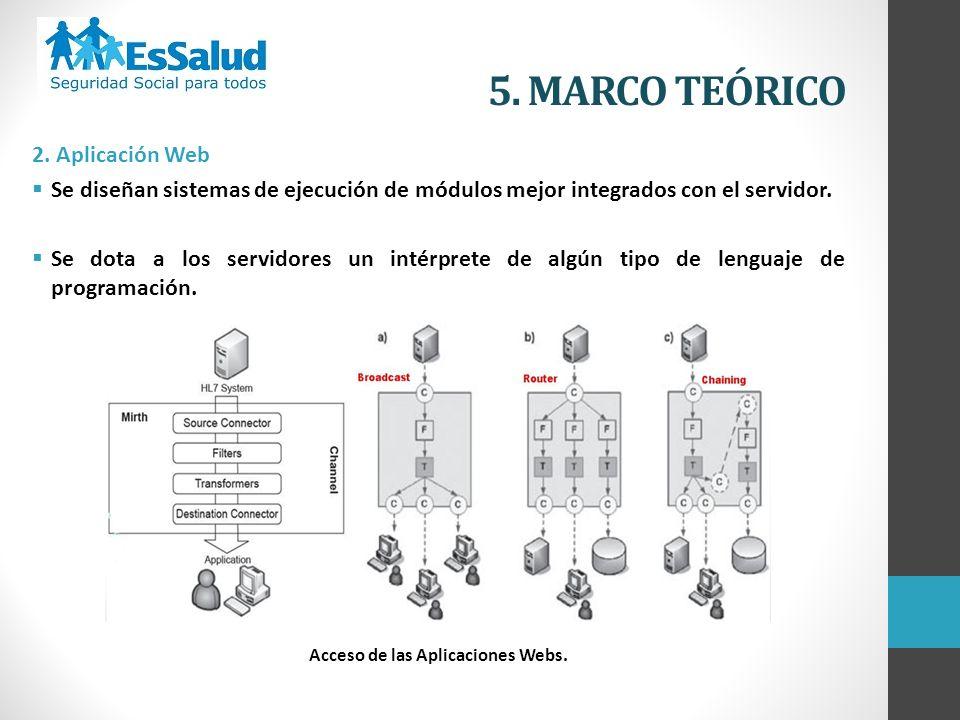 5. MARCO TEÓRICO 2. Aplicación Web Se diseñan sistemas de ejecución de módulos mejor integrados con el servidor. Se dota a los servidores un intérpret