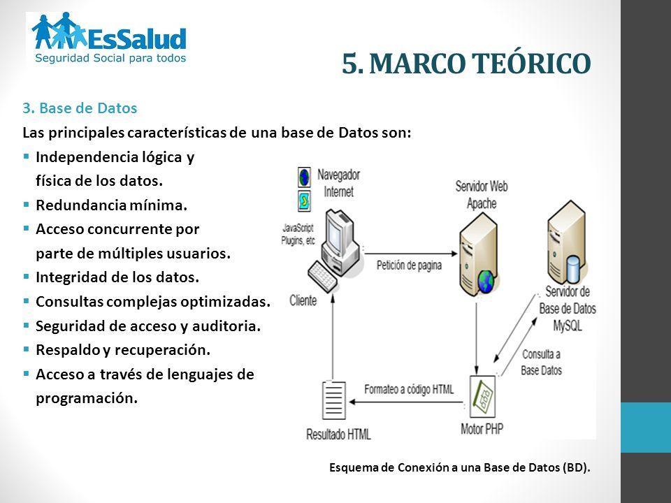 3. Base de Datos Las principales características de una base de Datos son: Independencia lógica y física de los datos. Redundancia mínima. Acceso conc