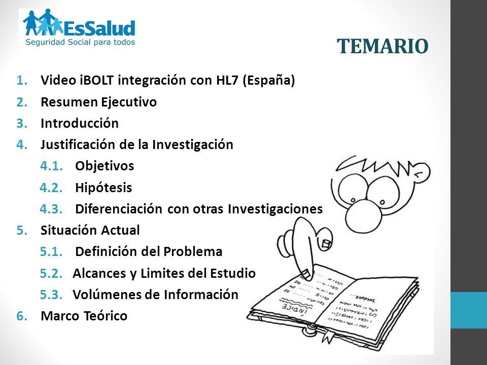 TEMARIO 1.Video iBOLT integración con HL7 (España) 2.Resumen Ejecutivo 3.Introducción 4.Justificación de la Investigación 4.1. Objetivos 4.2. Hipótesi