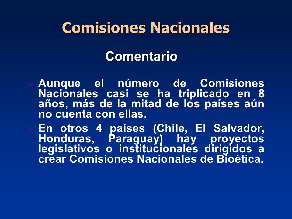 Comentario Aunque el número de Comisiones Nacionales casi se ha triplicado en 8 años, más de la mitad de los países aún no cuenta con ellas. En otros