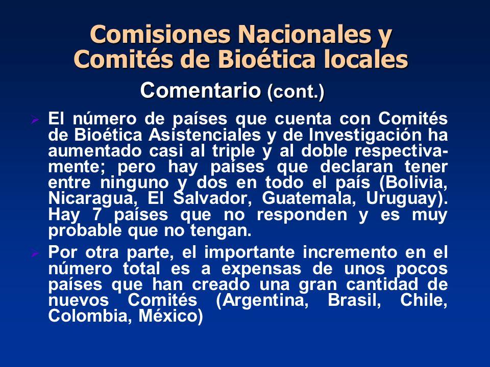 Comentario (cont.) El número de países que cuenta con Comités de Bioética Asistenciales y de Investigación ha aumentado casi al triple y al doble resp