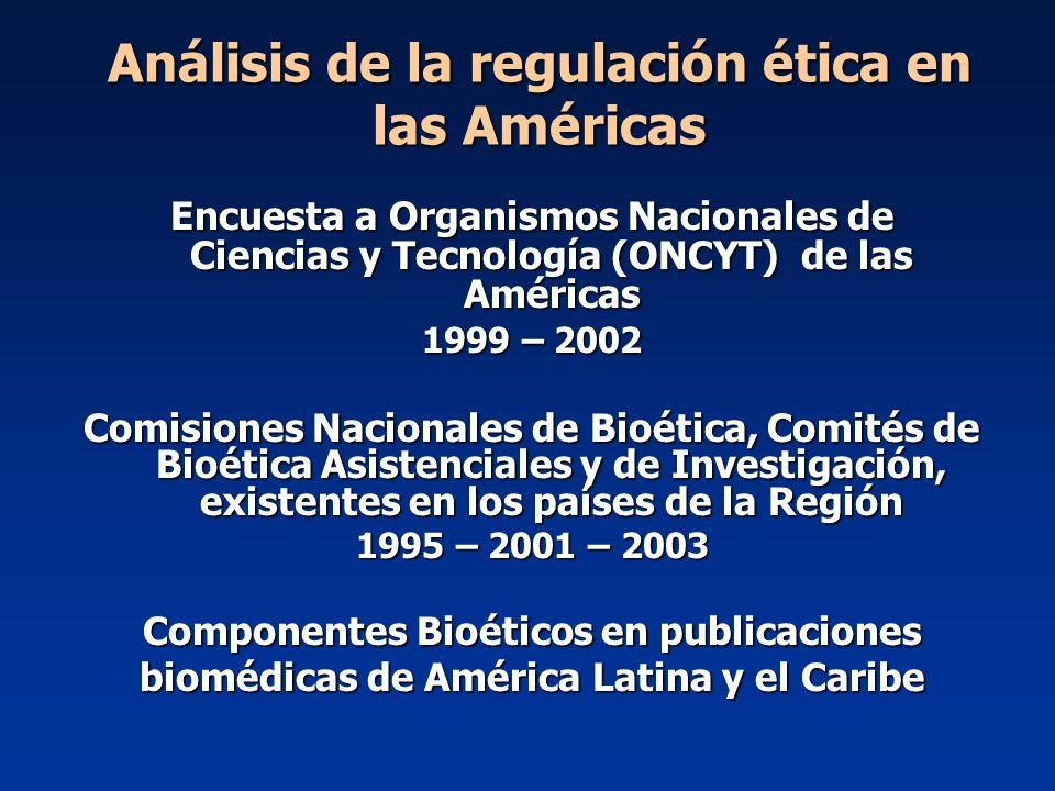 Análisis de la regulación ética en las Américas Encuesta a Organismos Nacionales de Ciencias y Tecnología (ONCYT) de las Américas 1999 – 2002 Comision