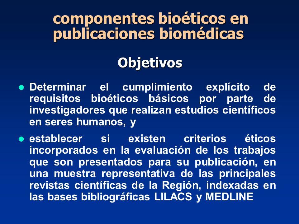 Objetivos Determinar el cumplimiento explícito de requisitos bioéticos básicos por parte de investigadores que realizan estudios científicos en seres
