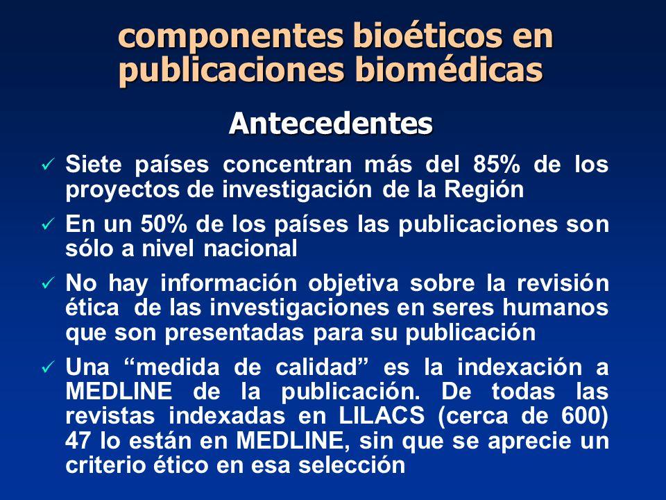 Antecedentes Siete países concentran más del 85% de los proyectos de investigación de la Región En un 50% de los países las publicaciones son sólo a n
