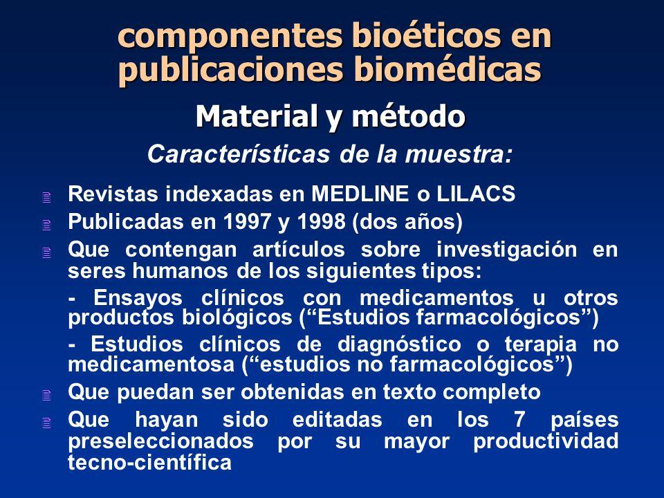 Características de la muestra: Revistas indexadas en MEDLINE o LILACS Publicadas en 1997 y 1998 (dos años) Que contengan artículos sobre investigación
