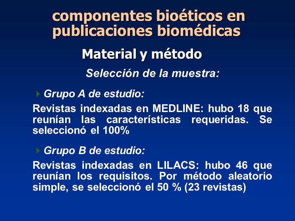 Selección de la muestra: Grupo A de estudio: Revistas indexadas en MEDLINE: hubo 18 que reunían las características requeridas. Se seleccionó el 100%