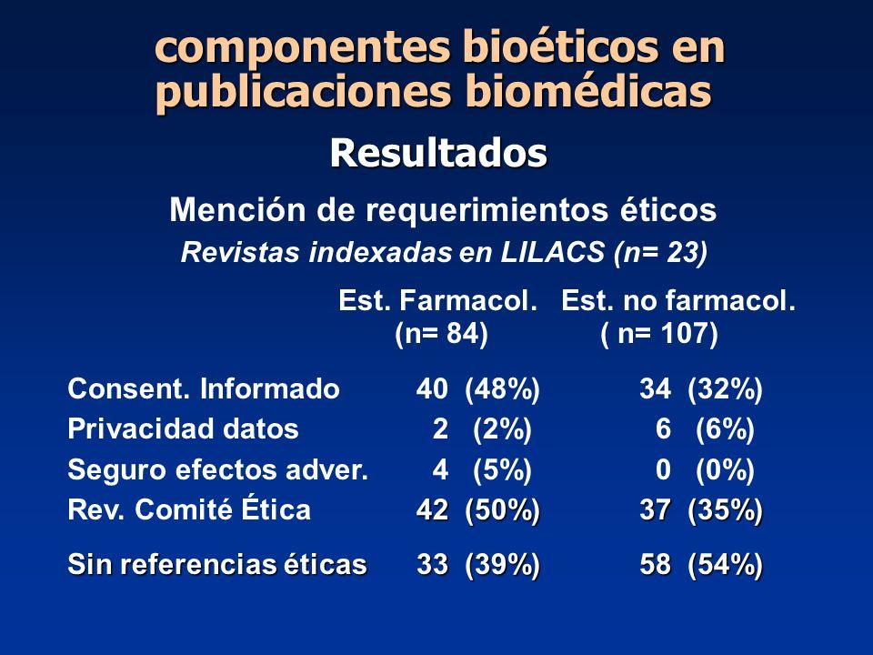 Mención de requerimientos éticos Revistas indexadas en LILACS (n= 23) Est. Farmacol. Est. no farmacol. (n= 84) ( n= 107) Consent. Informado40 (48%) 34