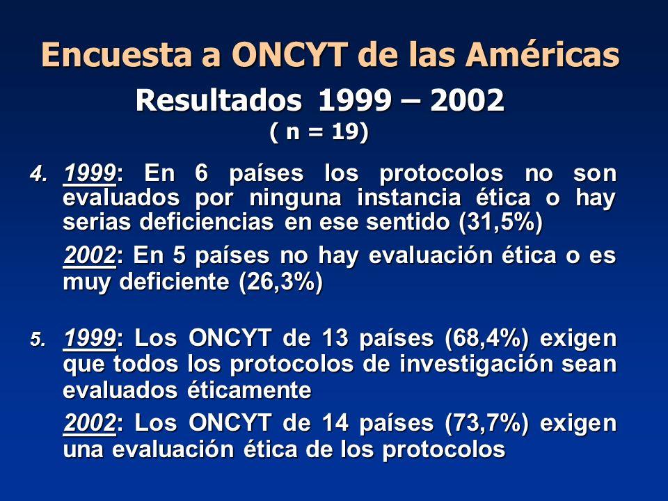 Encuesta a ONCYT de las Américas 4. 1999: En 6 países los protocolos no son evaluados por ninguna instancia ética o hay serias deficiencias en ese sen