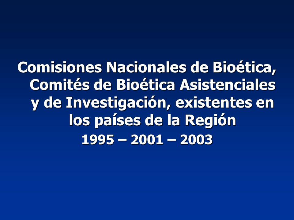 Comisiones Nacionales de Bioética, Comités de Bioética Asistenciales y de Investigación, existentes en los países de la Región 1995 – 2001 – 2003