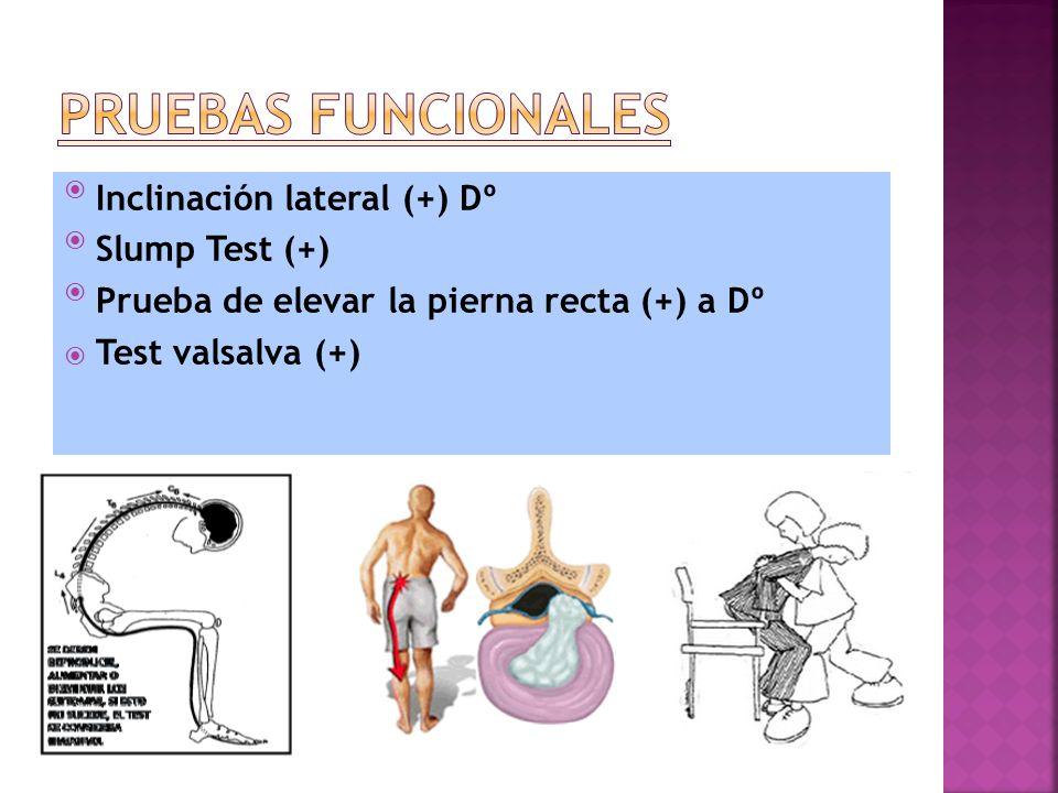 Inclinación lateral (+) Dº Slump Test (+) Prueba de elevar la pierna recta (+) a Dº Test valsalva (+)