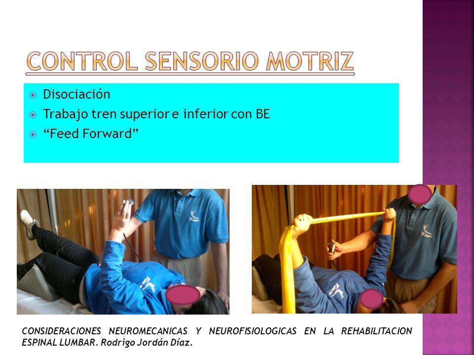 Disociación Trabajo tren superior e inferior con BE Feed Forward CONSIDERACIONES NEUROMECANICAS Y NEUROFISIOLOGICAS EN LA REHABILITACION ESPINAL LUMBA