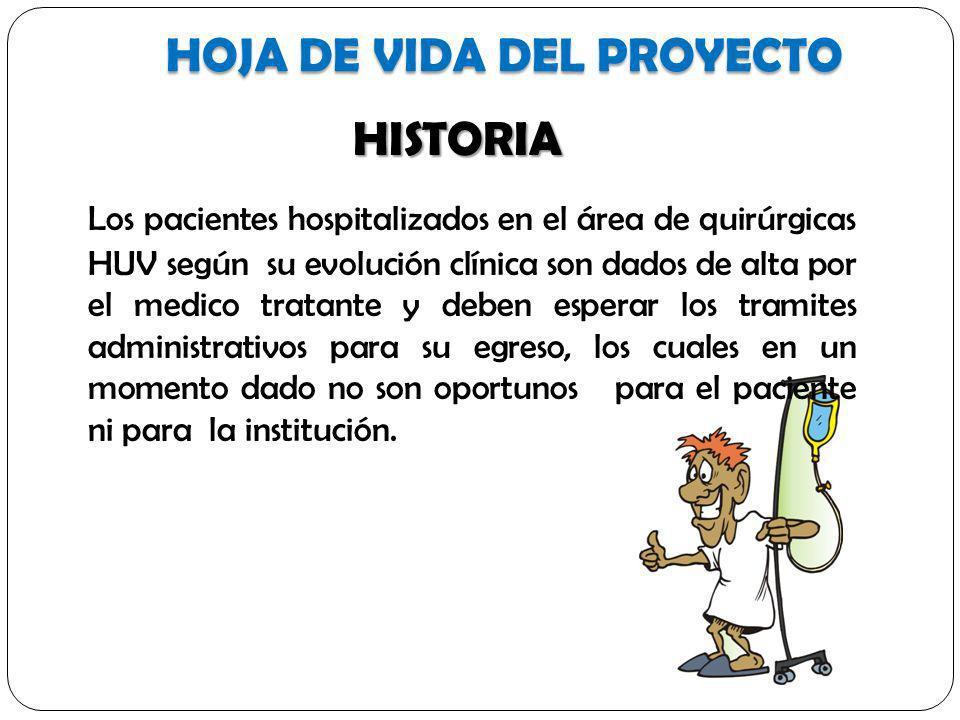 HISTORIA Los pacientes hospitalizados en el área de quirúrgicas HUV según su evolución clínica son dados de alta por el medico tratante y deben espera