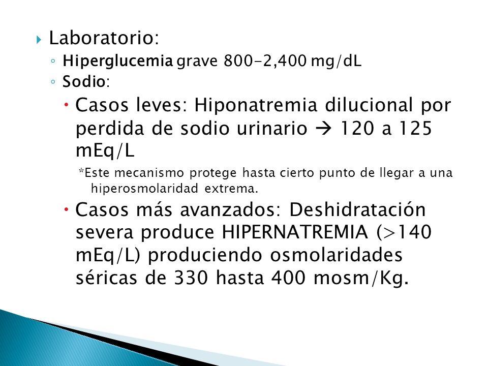 Laboratorio: Hiperglucemia grave 800-2,400 mg/dL Sodio: Casos leves: Hiponatremia dilucional por perdida de sodio urinario 120 a 125 mEq/L *Este mecan