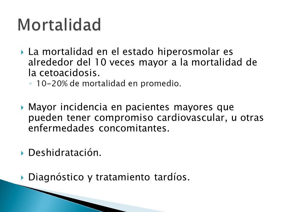 La mortalidad en el estado hiperosmolar es alrededor del 10 veces mayor a la mortalidad de la cetoacidosis. 10-20% de mortalidad en promedio. Mayor in