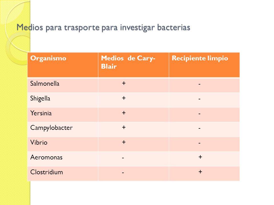 Medios para trasporte para investigar bacterias OrganismoMedios de Cary- Blair Recipiente limpio Salmonella + - Shigella + - Yersinia + - Campylobacte