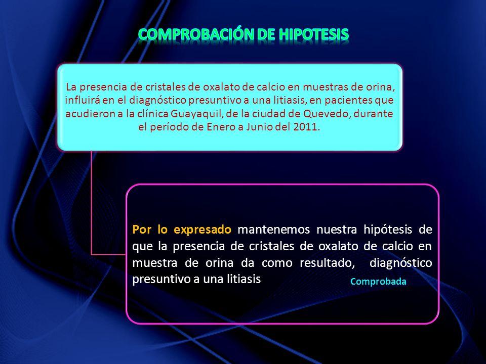 La presencia de cristales de oxalato de calcio en muestras de orina, influirá en el diagnóstico presuntivo a una litiasis, en pacientes que acudieron a la clínica Guayaquil, de la ciudad de Quevedo, durante el período de Enero a Junio del 2011.