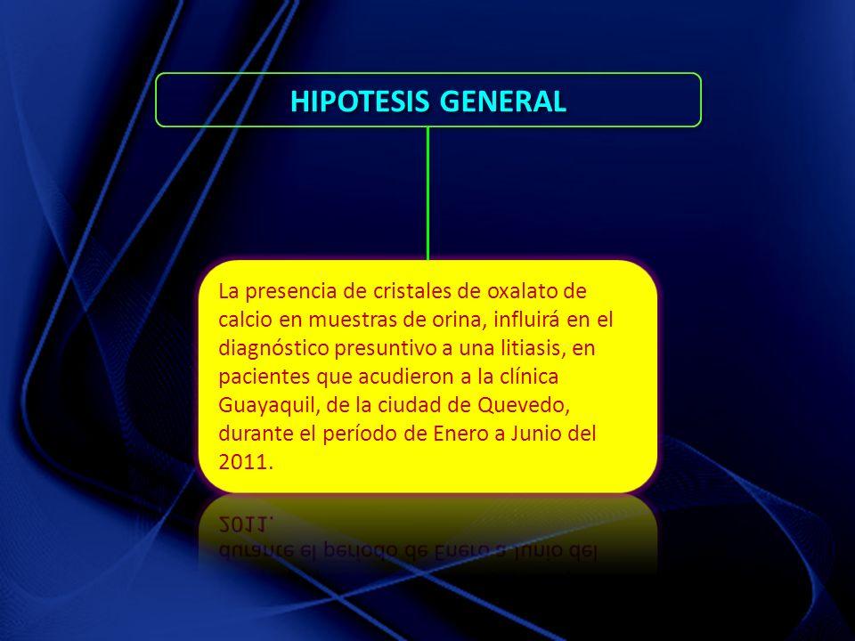 HIPOTESIS GENERAL