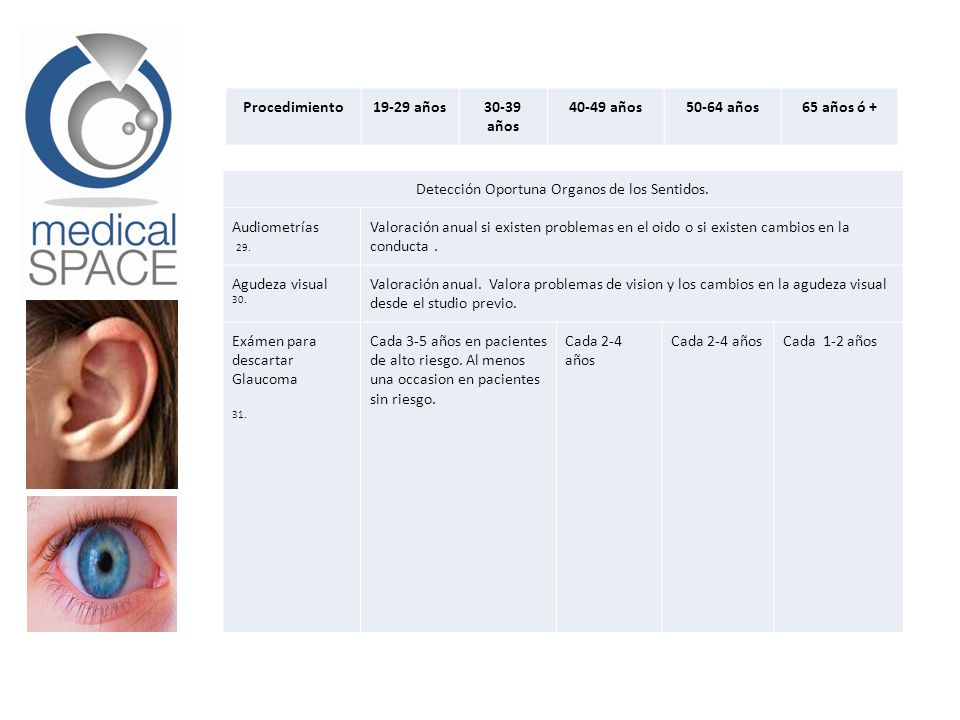 Procedimiento19-29 años30-39 años 40-49 años50-64 años65 años ó + Detección Oportuna Organos de los Sentidos. Audiometrías 29. Valoración anual si exi