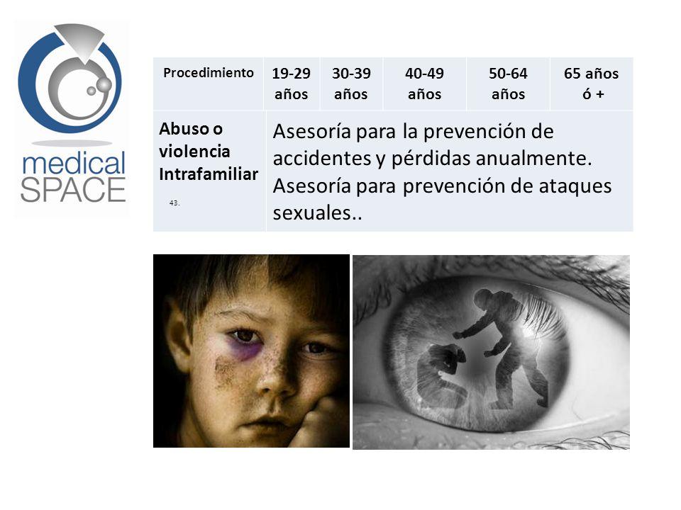 Procedimiento 19-29 años 30-39 años 40-49 años 50-64 años 65 años ó + Abuso o violencia Intrafamiliar 43. Asesoría para la prevención de accidentes y