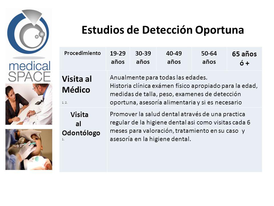 Procedimiento 19-29 años 30-39 años 40-49 años 50-64 años 65 años ó + Visita al Médico 1. 2. Anualmente para todas las edades. Historia clínica exámen