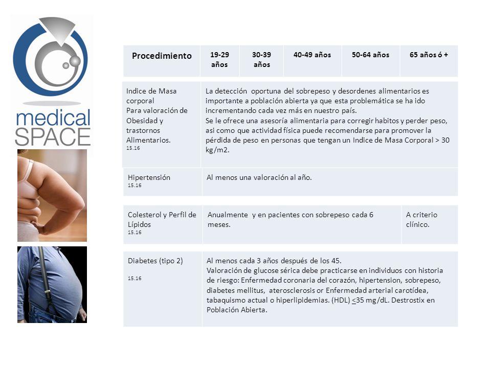 Procedimiento 19-29 años 30-39 años 40-49 años50-64 años65 años ó + Indice de Masa corporal Para valoración de Obesidad y trastornos Alimentarios. 15.