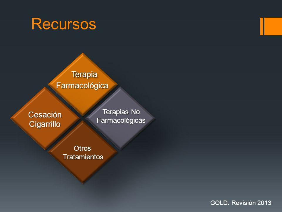 Recursos GOLD. Revisión 2013