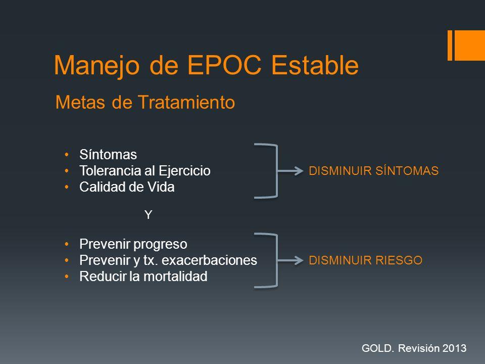 Manejo de EPOC Estable Síntomas Tolerancia al Ejercicio Calidad de Vida DISMINUIR SÍNTOMASDISMINUIR RIESGO Prevenir progreso Prevenir y tx. exacerbaci